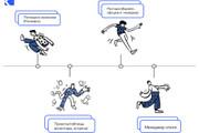 Презентация в Google Slides и Figma 18 - kwork.ru