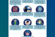 Инфографика 28 - kwork.ru