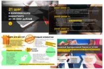 Создание презентации Power Point 45 - kwork.ru