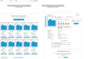 Прототип лендинга для продажи товаров и услуг 122 - kwork.ru
