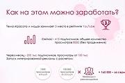 Красиво, стильно и оригинально оформлю презентацию 272 - kwork.ru
