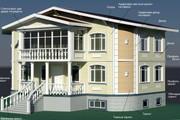 Визуализация экстерьера 37 - kwork.ru