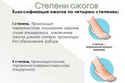 Презентация для проектов 7 - kwork.ru