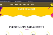 Верстка, Адаптация HTML, CSS, JS из PSD 40 - kwork.ru