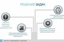 Оформление презентации в PowerPoint 30 - kwork.ru