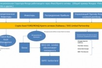 Оформление презентации в PowerPoint 27 - kwork.ru