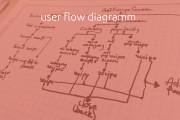 Дизайн мобильного приложения UI UX 48 - kwork.ru