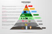 Инфографика 25 - kwork.ru