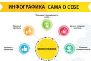 2800 шаблонов для создания инфографики 30 - kwork.ru