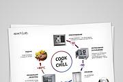 Разработаю уникальную инфографику. Современно, качественно и быстро 85 - kwork.ru