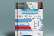 Яркий дизайн коммерческого предложения КП. Премиум дизайн 145 - kwork.ru