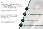 Сделаю продающую презентацию 96 - kwork.ru
