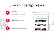 Красиво, стильно и оригинально оформлю презентацию 271 - kwork.ru