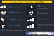 Отредактирую Вашу презентацию PowerPoint 20 - kwork.ru
