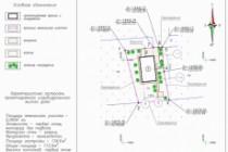 Схема планировочной организации земельного участка - спозу 82 - kwork.ru