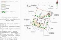 Схема планировочной организации земельного участка - спозу 76 - kwork.ru
