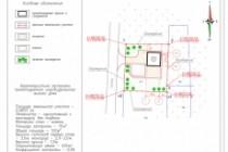 Схема планировочной организации земельного участка - спозу 88 - kwork.ru