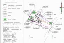 Схема планировочной организации земельного участка - спозу 86 - kwork.ru