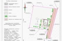 Схема планировочной организации земельного участка - спозу 85 - kwork.ru