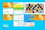 Редизайн или переверстка вашей презентации 7 - kwork.ru