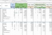 Excel формулы, сводные таблицы, макросы 111 - kwork.ru