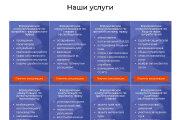 Копирование Landing Page и перенос на Wordpress 35 - kwork.ru