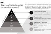Сделаю продающую презентацию 95 - kwork.ru