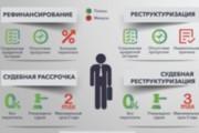 Инфографика любой сложности 82 - kwork.ru
