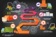 Инфографика любой сложности 79 - kwork.ru