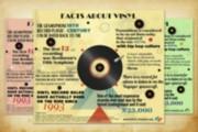 Инфографика любой сложности 78 - kwork.ru