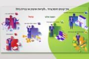 Инфографика любой сложности 77 - kwork.ru