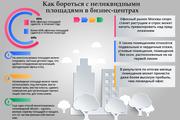 Инфографика любой сложности 75 - kwork.ru