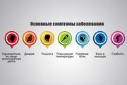 Инфографика любой сложности 73 - kwork.ru