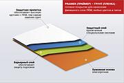 Инфографика любой сложности 72 - kwork.ru