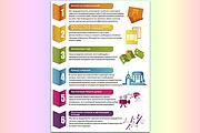 Инфографика любой сложности 70 - kwork.ru