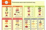 Создание инфографики 15 - kwork.ru