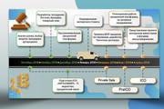 Инфографика любой сложности 64 - kwork.ru