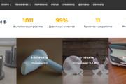 Создам сайт под ключ на WordPress 99 - kwork.ru