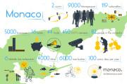 Красивая инфографика, которую поймёт ваша целевая аудитория 22 - kwork.ru