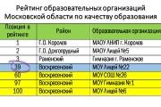 Создание презентаций 80 - kwork.ru