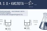 Стильный дизайн презентации 661 - kwork.ru