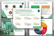 Сделаю презентацию в MS PowerPoint 243 - kwork.ru