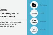 Стильный дизайн презентации 528 - kwork.ru