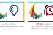 Создание сайтов на конструкторе сайтов WIX, nethouse 188 - kwork.ru