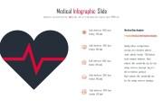 Инфографика на медицинскую тему. Шаблоны PowerPoint 45 - kwork.ru