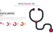 Инфографика на медицинскую тему. Шаблоны PowerPoint 46 - kwork.ru