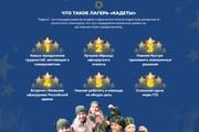 Вёрстка сайтов по доступной цене 243 - kwork.ru