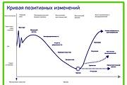 Красиво, стильно и оригинально оформлю презентацию 357 - kwork.ru