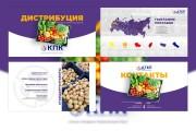 Оформление презентации товара, работы, услуги 137 - kwork.ru