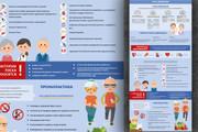 Нарисую инфографику 67 - kwork.ru
